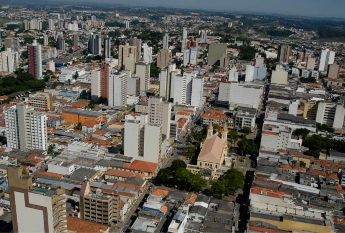 Jundiaí, cidade